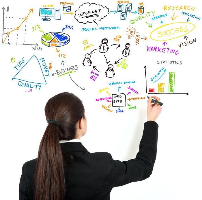 SMM: Marketing basado en Redes Sociales