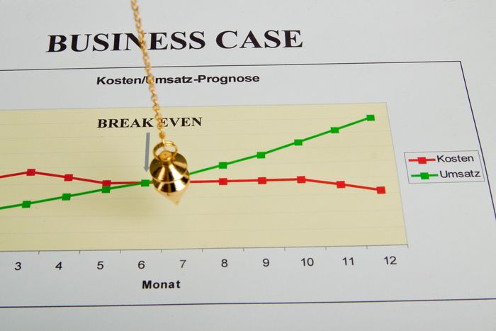 Business case o business plan