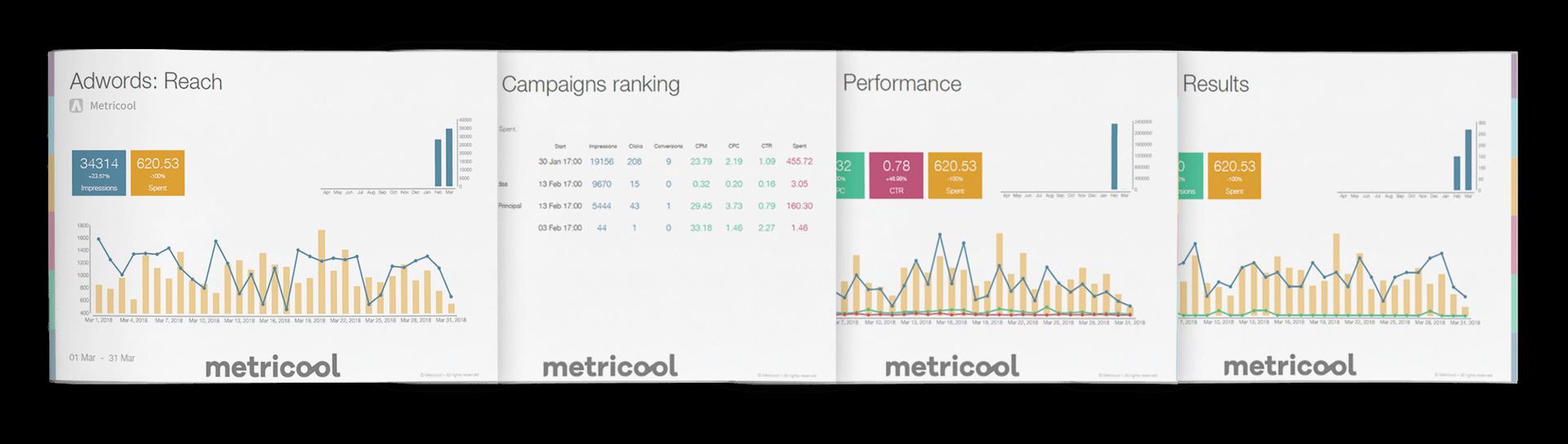 Informes AdWords - Metricool
