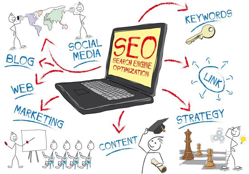 SEO on-page: factores fundamentales que debemos tratar