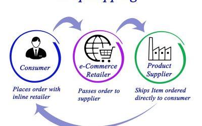 ¿Por qué el dropshipping es la mejor opción para tu e-commerce?
