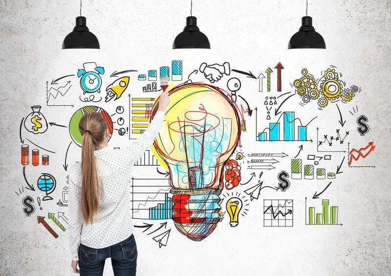 ¿Cómo curar contenido de manera inteligente sin perder tiempo?